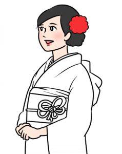 京都で借りた着物レンタルのクリーニングの仕方